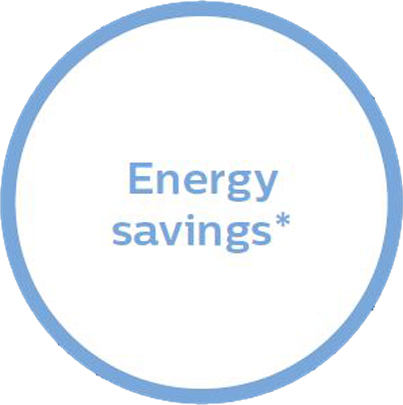 Low cost low maintenance low energy consumption industrial lighting solutions by philips lighting nz